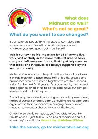 Midhurst-Vision-postcard back